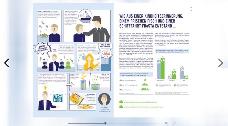 Der Nachhaltigkeitsbericht 2016 der FRoSTA AG beinhaltet neben reinen Texten und Grafiken auch Video-Verlinkungen und Bildergalerien