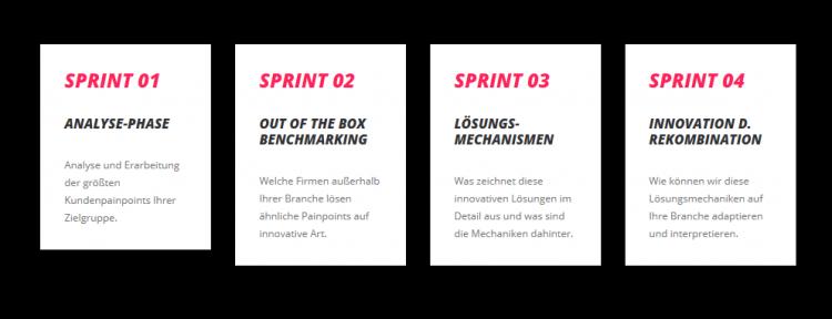 disruptive marketing disrooptive Ruppert Bodmeier
